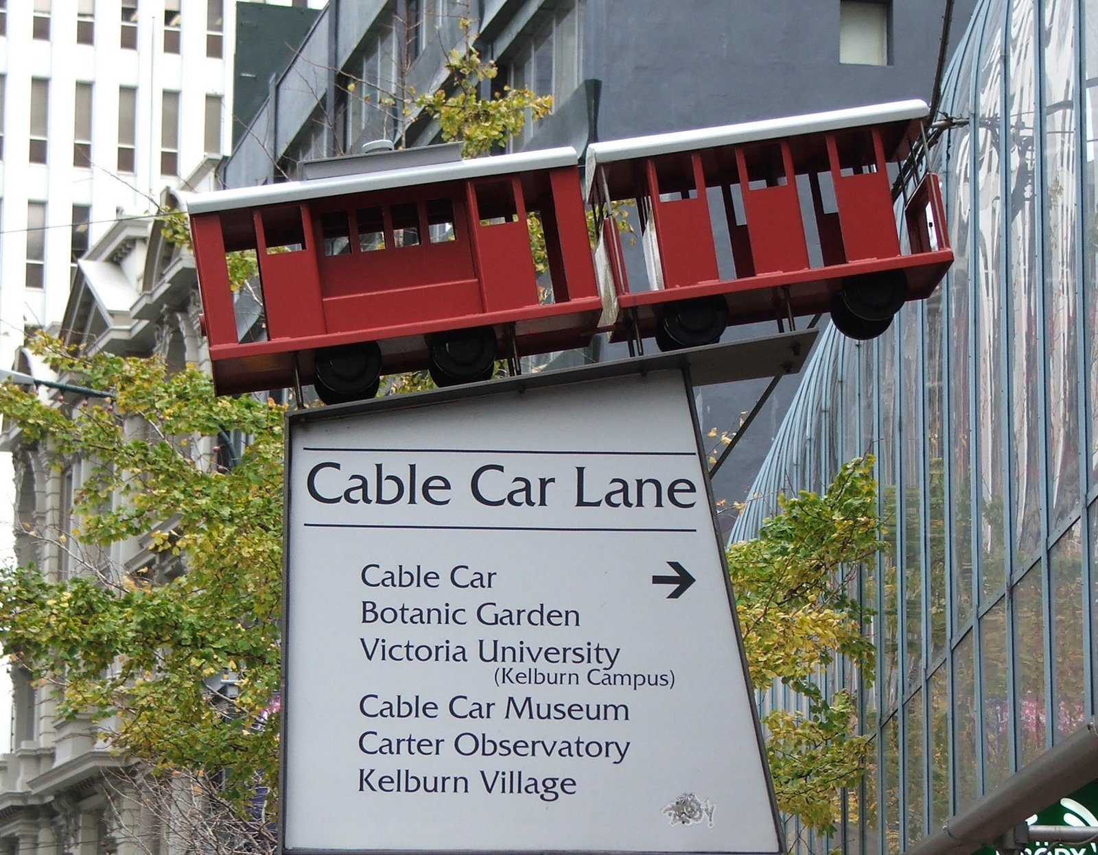 The Wellington Cable Car Museum Andoyoanny S Blog
